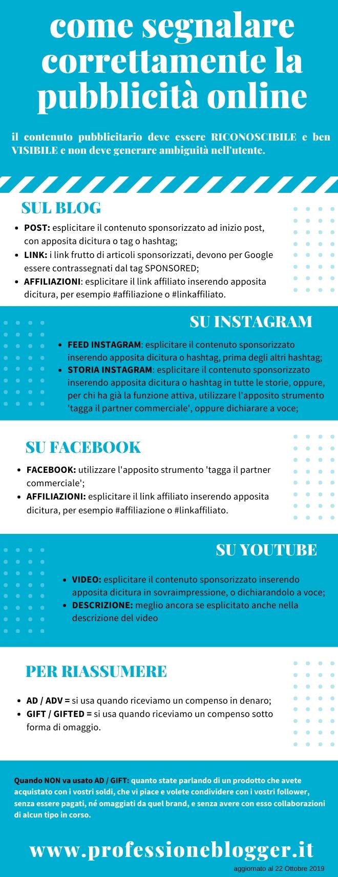INFOGRAFICA-come-segnalare-contenuti-sponsorizzati_professione-blogger