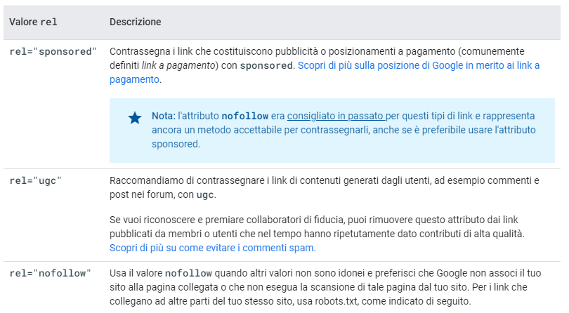 attributi-link-google